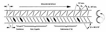 PRONTUARIO ACERO CORRUGADO PDF DOWNLOAD